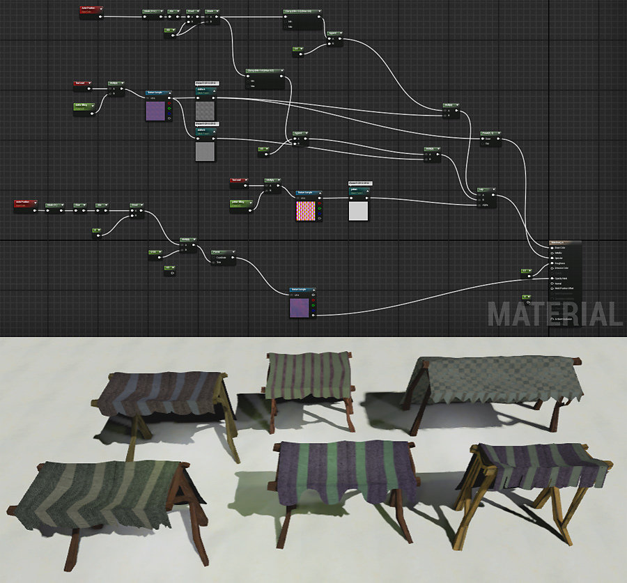 UE4 material : fabric changing color and cut depending on position